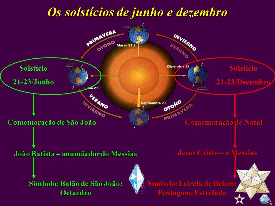 A comemoração do nascimento de Jesus em 25 de Dezembro é um equívoco ou é proposital? Por que o Catolicismo, de modo controvertido, escolheu esta data