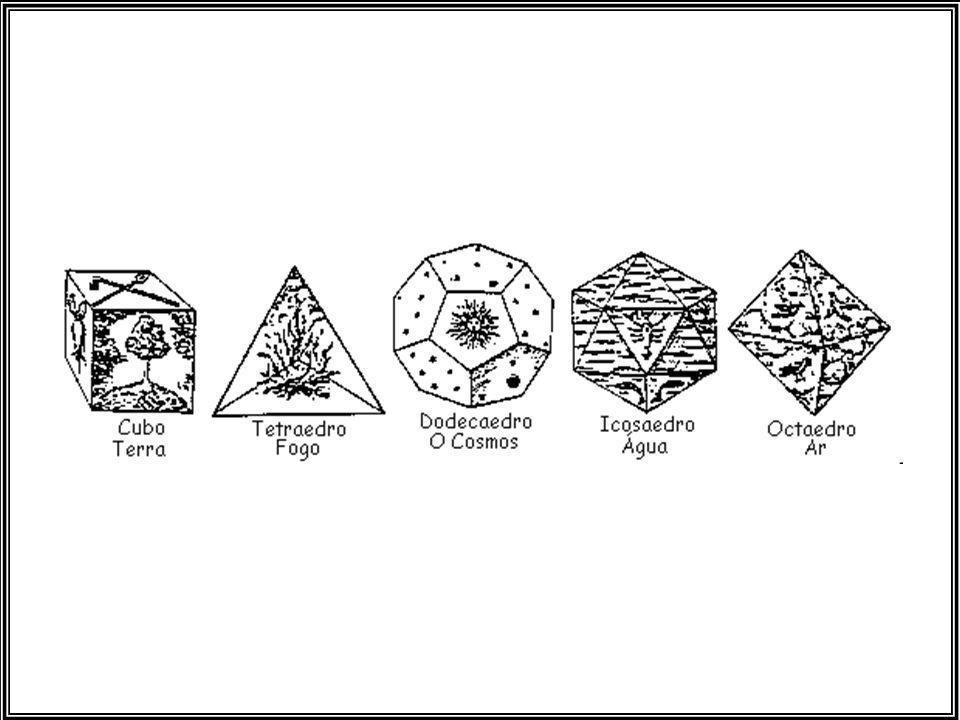 Glossário Esotérico – Triguerinho – Ed. Pensamento... pirâmides estão ocultamente vinculadas ao octaedro, e as construções modernas ao cubo. Estas dua