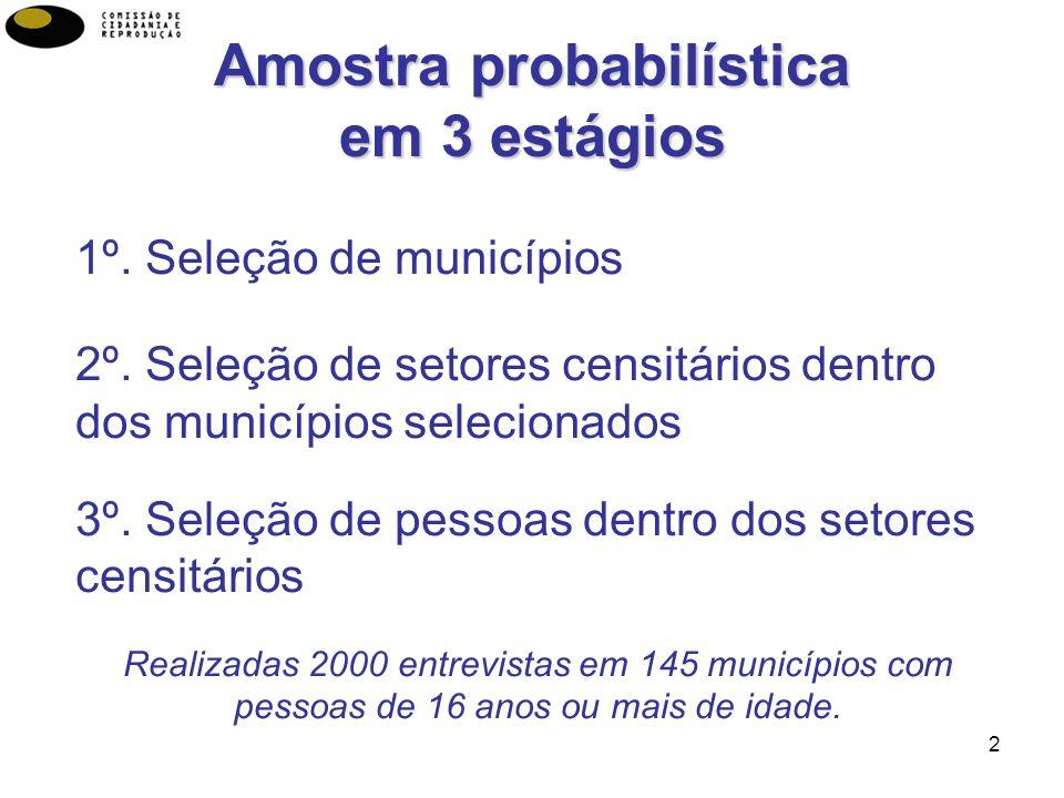 2 Amostra probabilística em 3 estágios 1º. Seleção de municípios 2º. Seleção de setores censitários dentro dos municípios selecionados 3º. Seleção de