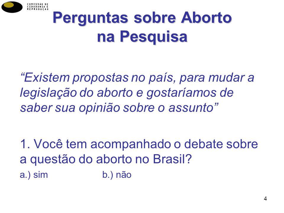 4 Perguntas sobre Aborto na Pesquisa Existem propostas no país, para mudar a legislação do aborto e gostaríamos de saber sua opinião sobre o assunto 1