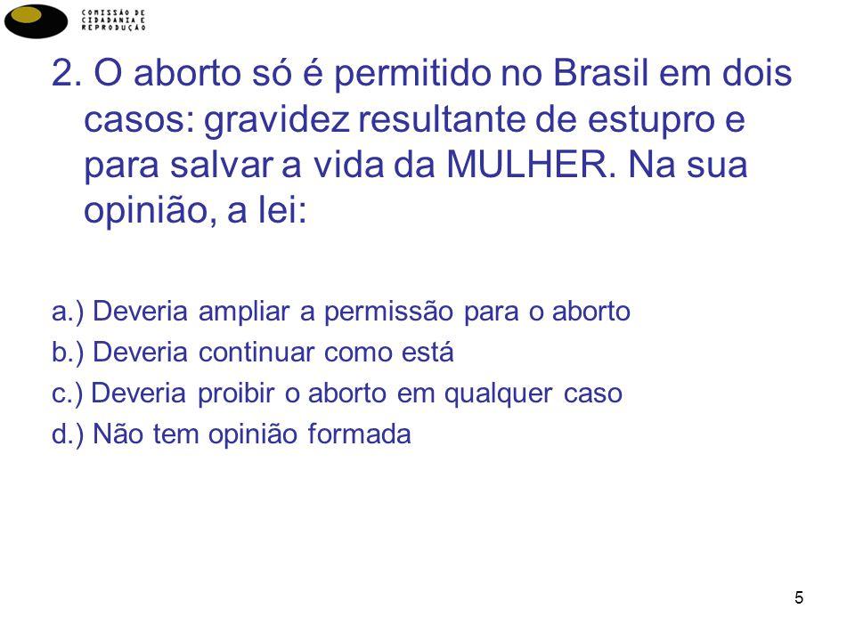 5 2. O aborto só é permitido no Brasil em dois casos: gravidez resultante de estupro e para salvar a vida da MULHER. Na sua opinião, a lei: a.) Deveri