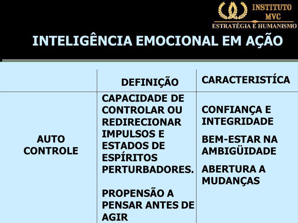 DEFINIÇÃO CARACTERISTÍCA AUTO CONTROLE CAPACIDADE DE CONTROLAR OU REDIRECIONAR IMPULSOS E ESTADOS DE ESPÍRITOS PERTURBADORES.