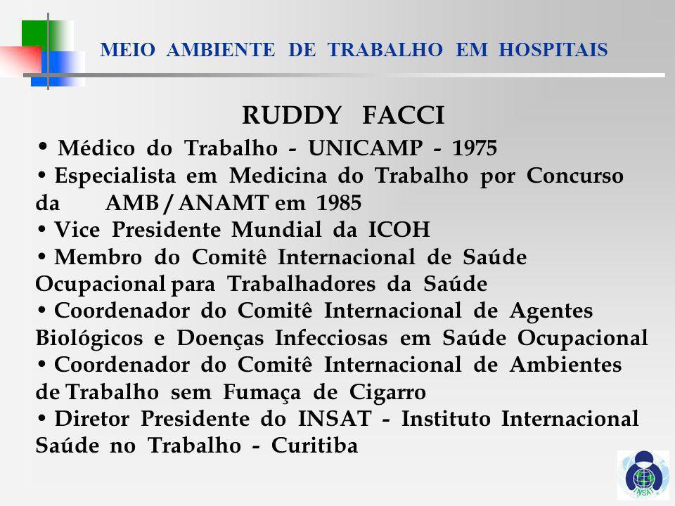 MEIO AMBIENTE DE TRABALHO EM HOSPITAIS PUBLICAÇÕES DO COMITÊ HCHCW Occupational Health for Health Care Workers 2o.