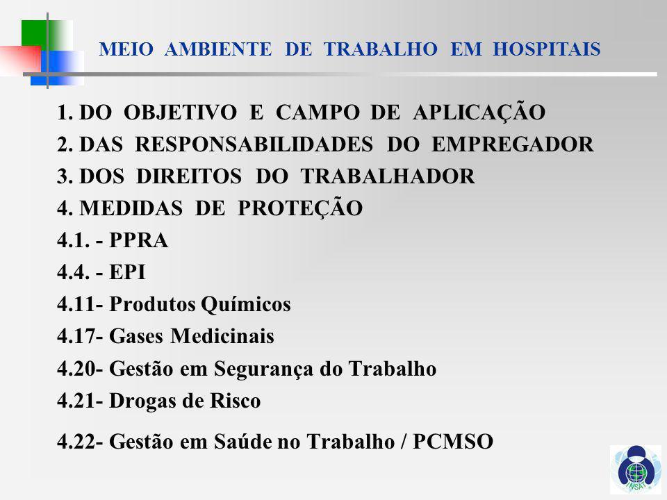 MEIO AMBIENTE DE TRABALHO EM HOSPITAIS 5.CAPACITAÇÃO 6.