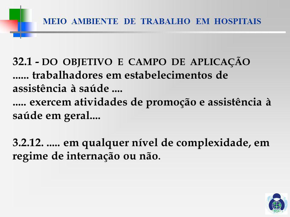 MEIO AMBIENTE DE TRABALHO EM HOSPITAIS 32.2 - DAS RESPONSABILIDADES DO EMPREGADOR 32.2.1.........