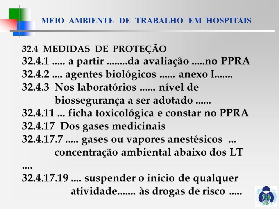 MEIO AMBIENTE DE TRABALHO EM HOSPITAIS 32.4.20 Gestão em segurança do trabalho 32.4.20.1.1 Na fase de reconhecimento, conter no mínimo...