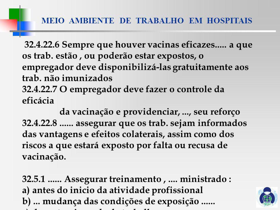 MEIO AMBIENTE DE TRABALHO EM HOSPITAIS 32.6 Radiação ionizante 32.6.2 Nenhum trabalhador deve ser exposto à r.i.