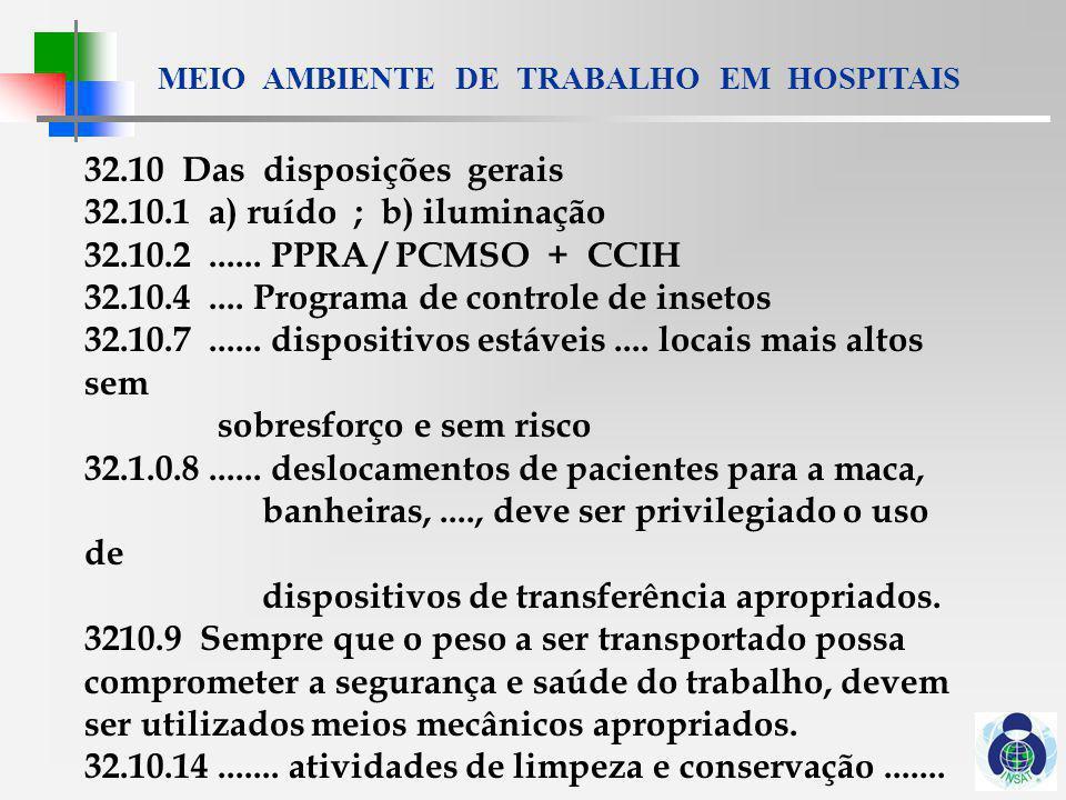 MEIO AMBIENTE DE TRABALHO EM HOSPITAIS AMBIENTE DE TRABALHO SAUDÁVEL TRABALHADOR SAUDÁVEL MAIS PRODUTIVIDADE MAIOR COMPETITIVIDADE MAIS EMPREGO DESENVOLVIMENTO SUSTENTÁVEL