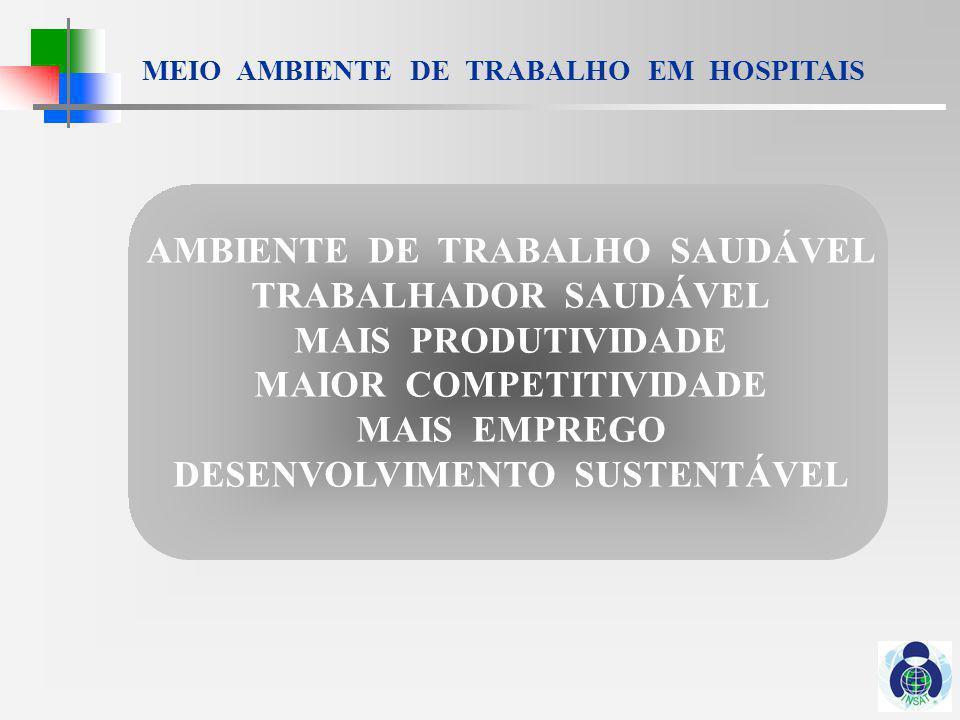 MEIO AMBIENTE DE TRABALHO EM HOSPITAIS PROPOSTA ORGANIZAR UM SEMINÁRIO DE 3 DIAS PARA DISCUTIR SAÚDE OCUPACIONAL PARA TRABALHADORES DA SAÚDE