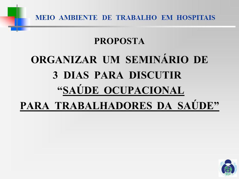 MEIO AMBIENTE DE TRABALHO EM HOSPITAIS TRABALHAR EM HOSPITAL É A SEGUNDA MELHOR COISA DA VIDA ; A PRIMEIRA DEPENDE DA IMAGINAÇÃO DE CADA UM