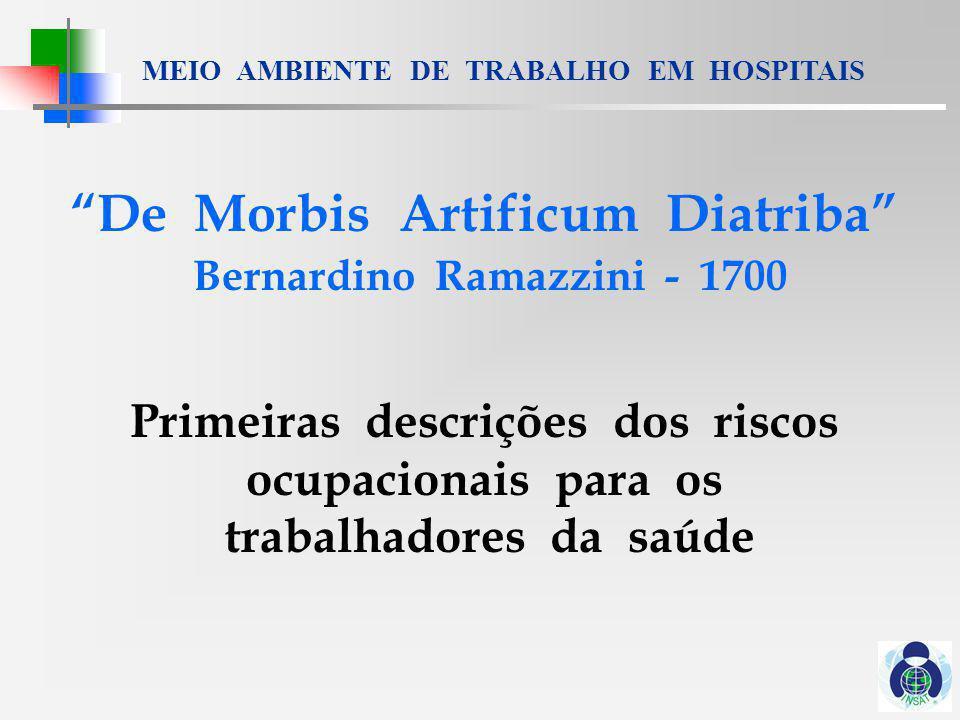 MEIO AMBIENTE DE TRABALHO EM HOSPITAIS DOENÇA OCUPACIONAL x DOENÇA RELACIONADA AO TRABALHO * OCORRÊNCIA / FREQUÊNCIA * GRAVIDADE * CUSTO : governo / empregador / trabalhador