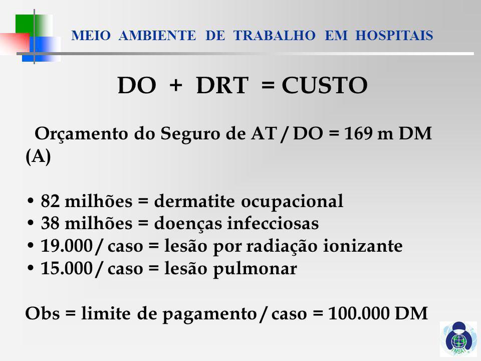 MEIO AMBIENTE DE TRABALHO EM HOSPITAIS RISCOS OCUPACIONAIS EM HOSPITAIS