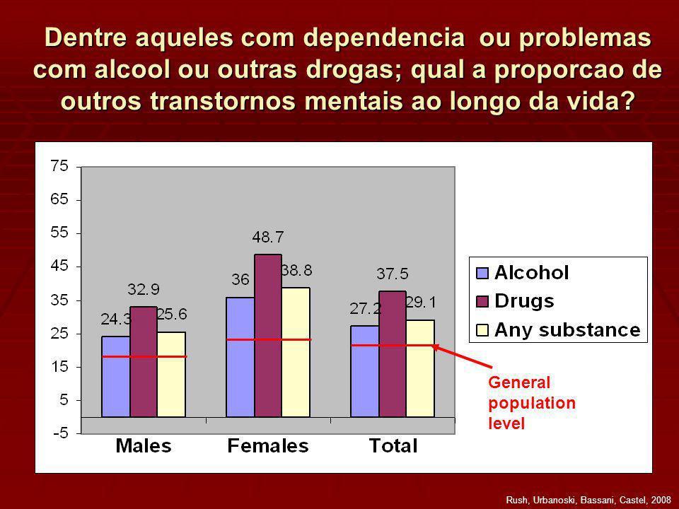 Dentre aqueles com dependencia ou problemas com alcool ou outras drogas; qual a proporcao de outros transtornos mentais ao longo da vida.