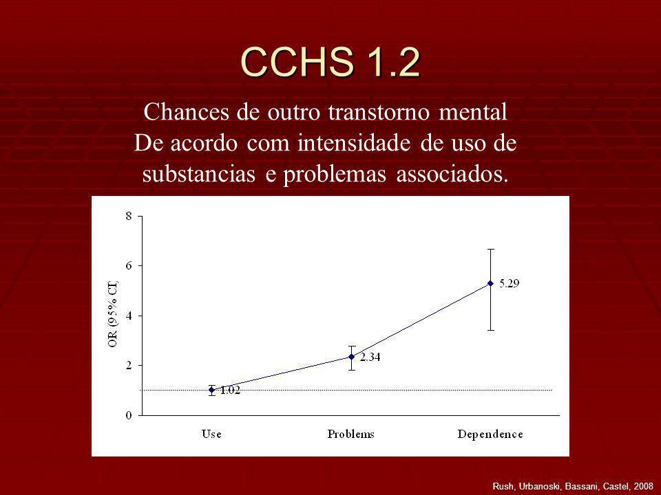 CCHS 1.2 Chances de outro transtorno mental De acordo com intensidade de uso de substancias e problemas associados.