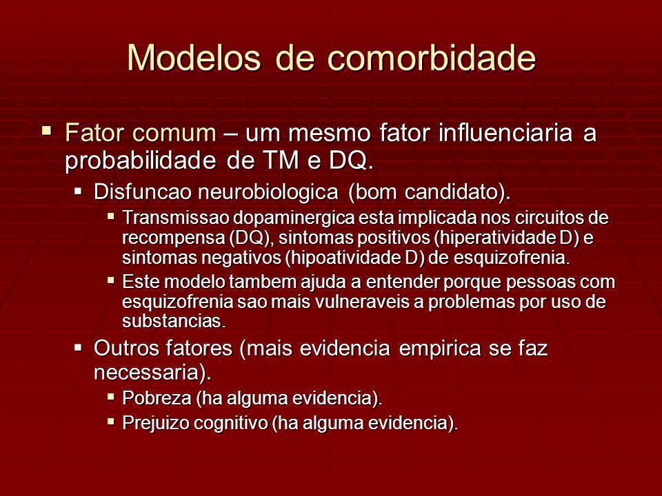 Fator comum – um mesmo fator influenciaria a probabilidade de TM e DQ.