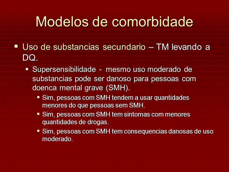 Uso de substancias secundario – TM levando a DQ. Uso de substancias secundario – TM levando a DQ.