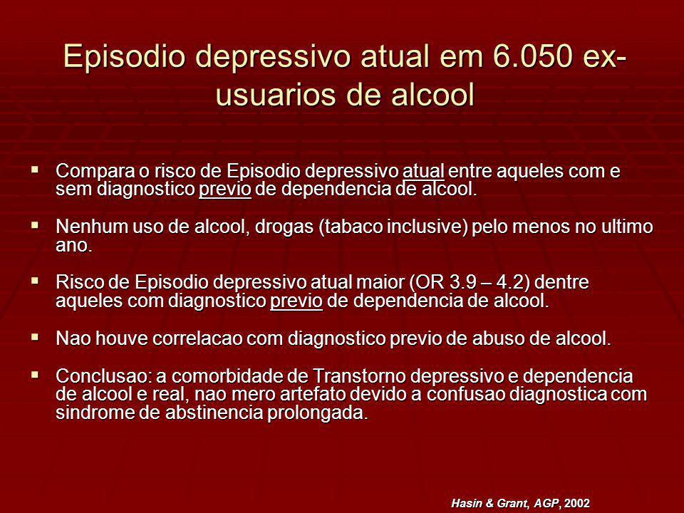 Episodio depressivo atual em 6.050 ex- usuarios de alcool Compara o risco de Episodio depressivo atual entre aqueles com e sem diagnostico previo de dependencia de alcool.