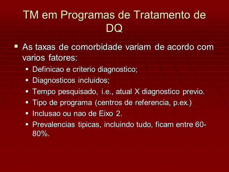 TM em Programas de Tratamento de DQ As taxas de comorbidade variam de acordo com varios fatores: As taxas de comorbidade variam de acordo com varios fatores: Definicao e criterio diagnostico; Definicao e criterio diagnostico; Diagnosticos incluidos; Diagnosticos incluidos; Tempo pesquisado, i.e., atual X diagnostico previo.