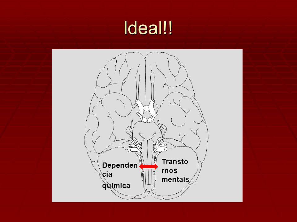 Ideal!! Dependen cia quimica Transto rnos mentais