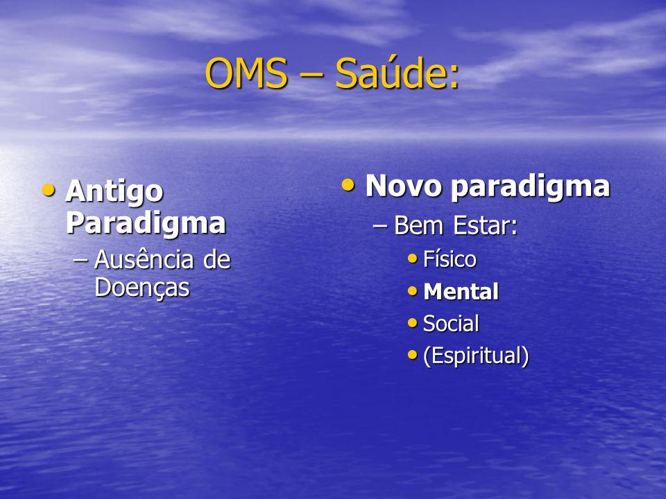 OMS – Saúde: Antigo Paradigma Antigo Paradigma –Ausência de Doenças Novo paradigma Novo paradigma –Bem Estar: Físico Mental Social (Espiritual)