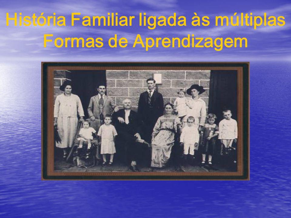 História Familiar ligada às múltiplas Formas de Aprendizagem