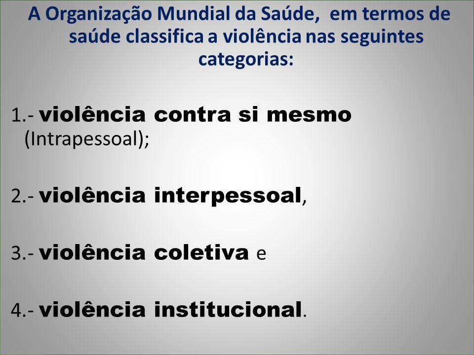 A Organização Mundial da Saúde, em termos de saúde classifica a violência nas seguintes categorias: 1.- violência contra si mesmo (Intrapessoal); 2.- violência interpessoal, 3.- violência coletiva e 4.- violência institucional.