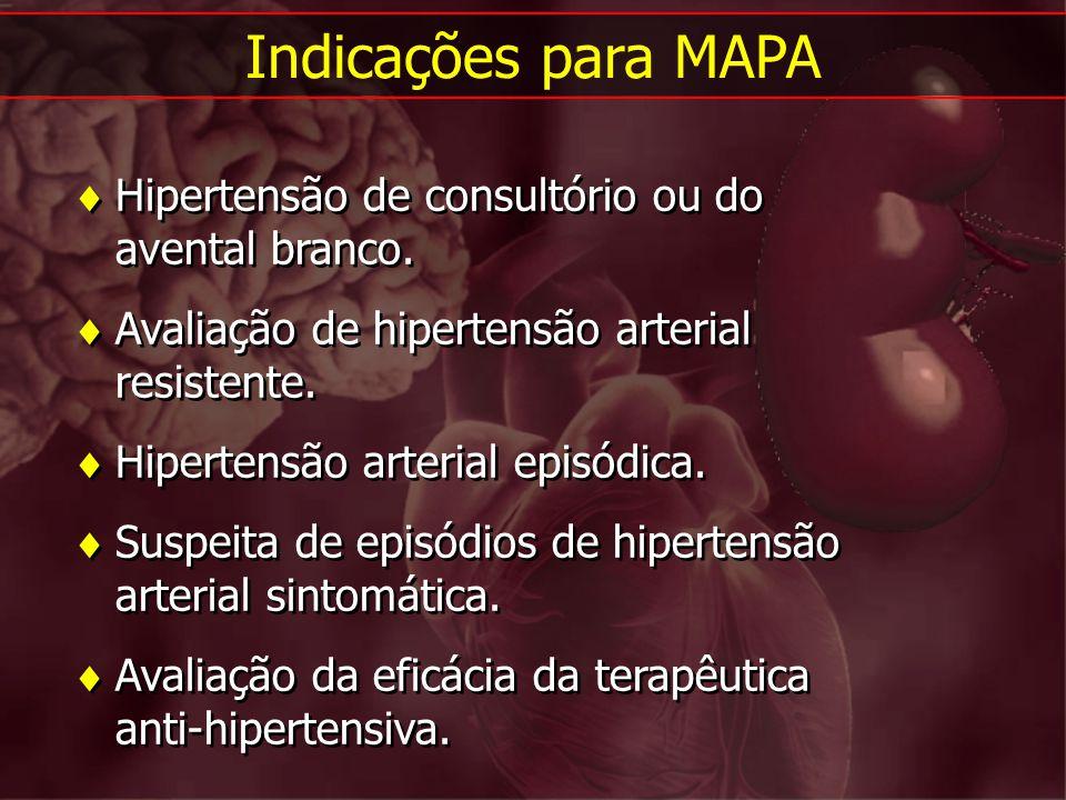 Hipertensão de consultório ou do avental branco. Avaliação de hipertensão arterial resistente. Hipertensão arterial episódica. Suspeita de episódios d