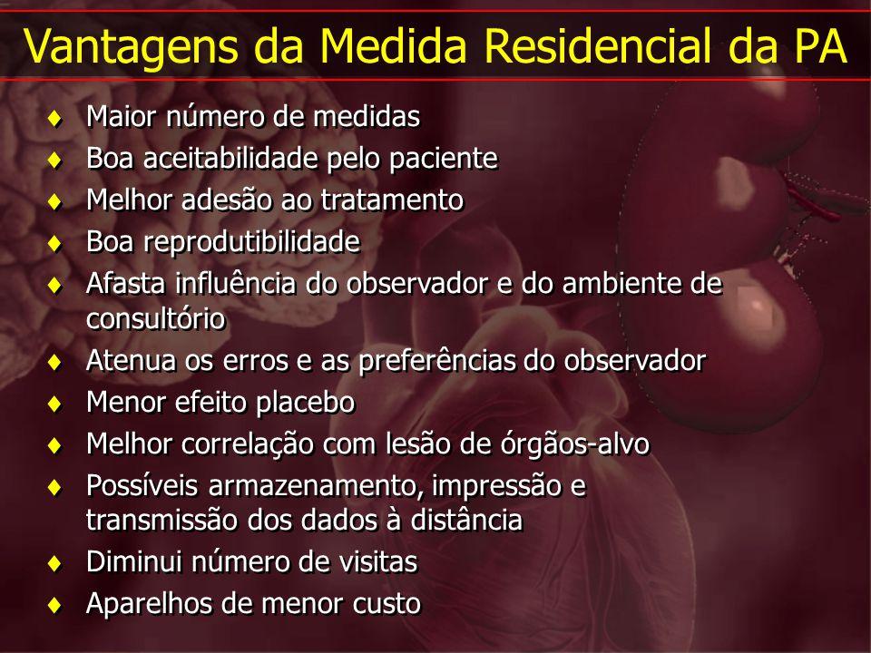 Maior número de medidas Boa aceitabilidade pelo paciente Melhor adesão ao tratamento Boa reprodutibilidade Afasta influência do observador e do ambien