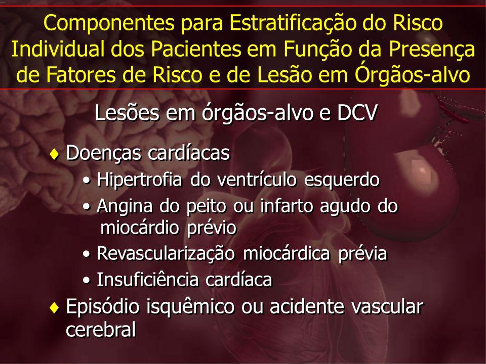 Lesões em órgãos-alvo e DCV Doenças cardíacas Hipertrofia do ventrículo esquerdo Angina do peito ou infarto agudo do miocárdio prévio Revascularização