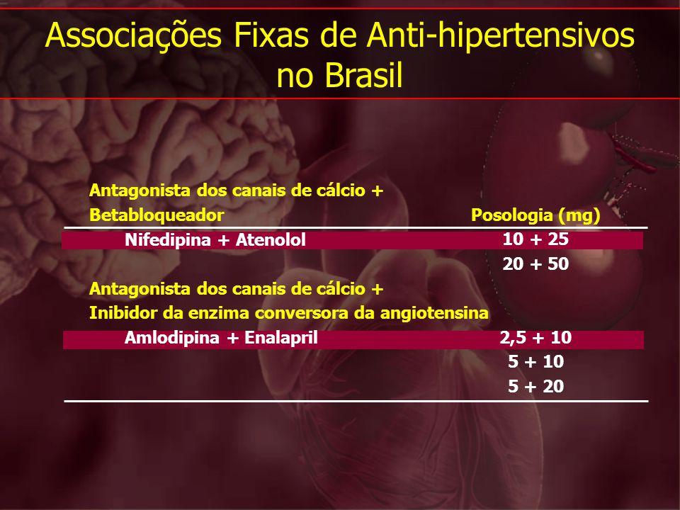 Antagonista dos canais de cálcio + Betabloqueador Nifedipina + Atenolol Antagonista dos canais de cálcio + Inibidor da enzima conversora da angiotensi