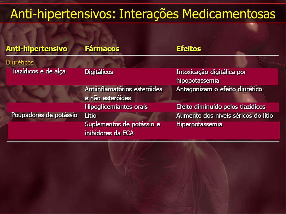 Anti-hipertensivo Anti-hipertensivos: Interações Medicamentosas Fármacos Efeitos Diuréticos Tiazídicos e de alça Poupadores de potássio Diuréticos Tia