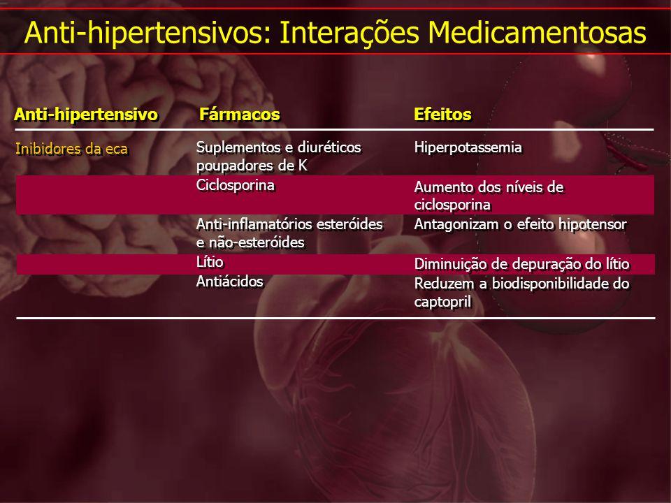 Inibidores da eca Suplementos e diuréticos poupadores de K Ciclosporina Anti-inflamatórios esteróides e não-esteróides Lítio Antiácidos Suplementos e