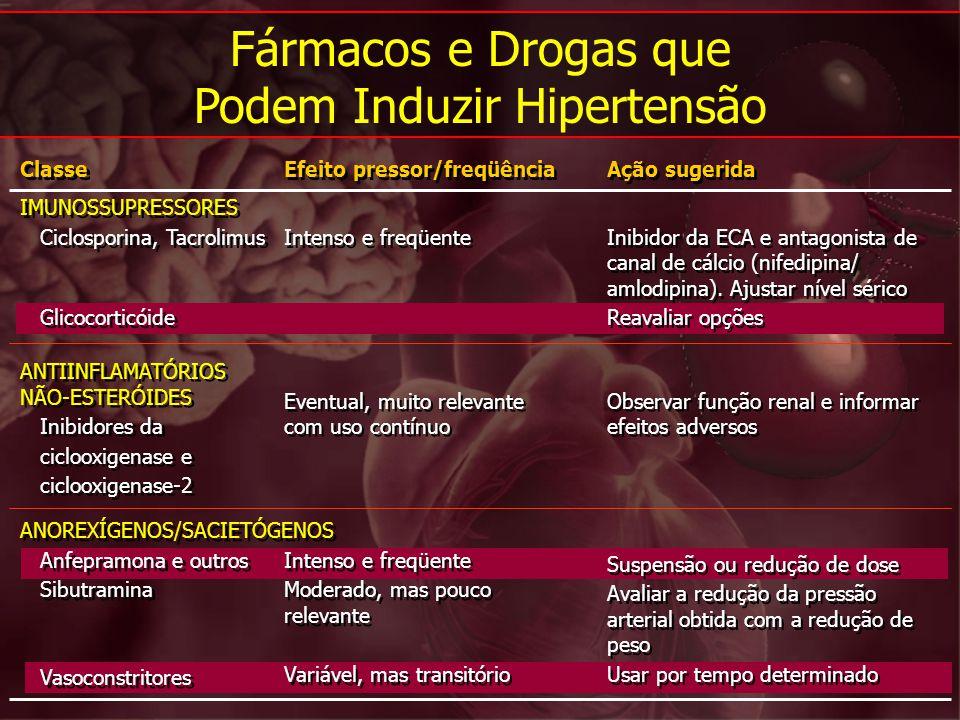 Classe Efeito pressor/freqüência Ação sugerida IMUNOSSUPRESSORES Ciclosporina, Tacrolimus Glicocorticóide IMUNOSSUPRESSORES Ciclosporina, Tacrolimus G