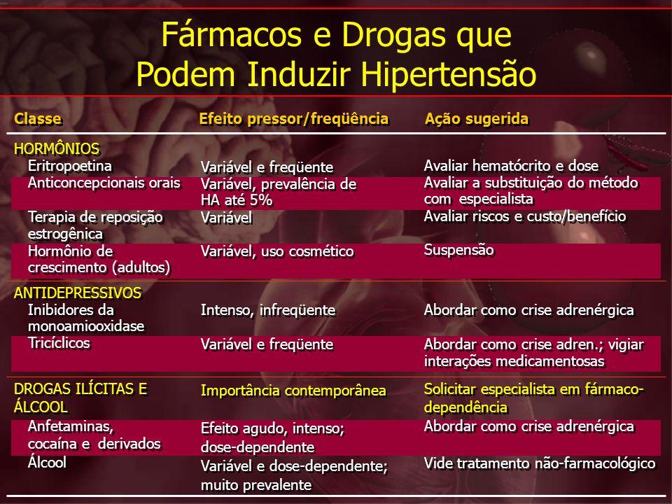 HORMÔNIOS Eritropoetina Anticoncepcionais orais Terapia de reposição estrogênica Hormônio de crescimento (adultos) HORMÔNIOS Eritropoetina Anticoncepc