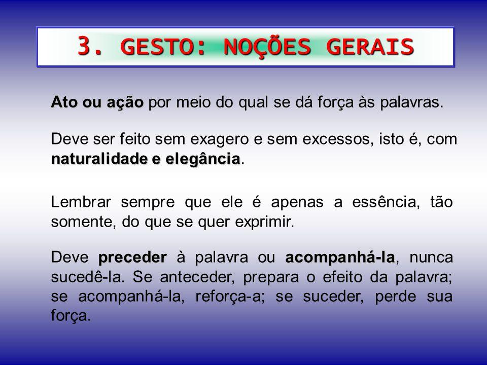 3.GESTO: NOÇÕES GERAIS Ato ou ação Ato ou ação por meio do qual se dá força às palavras.