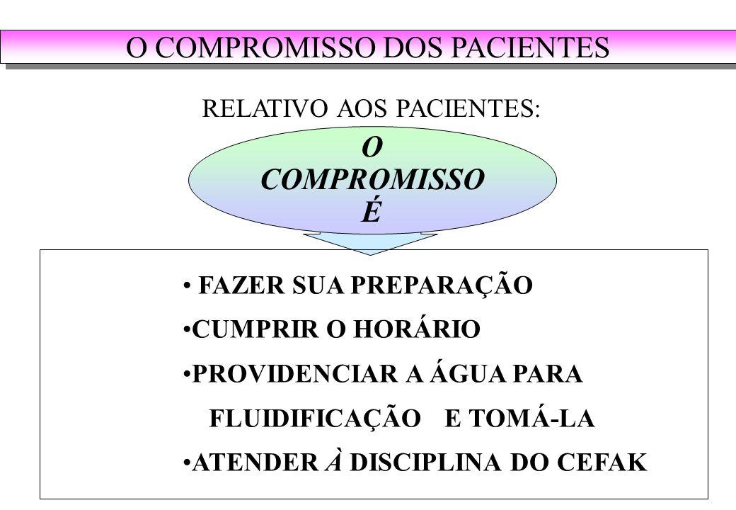 O COMPROMISSO É RELATIVO AOS PACIENTES: O COMPROMISSO DOS PACIENTES FAZER SUA PREPARAÇÃO CUMPRIR O HORÁRIO PROVIDENCIAR A ÁGUA PARA FLUIDIFICAÇÃO E TOMÁ-LA ATENDER À DISCIPLINA DO CEFAK