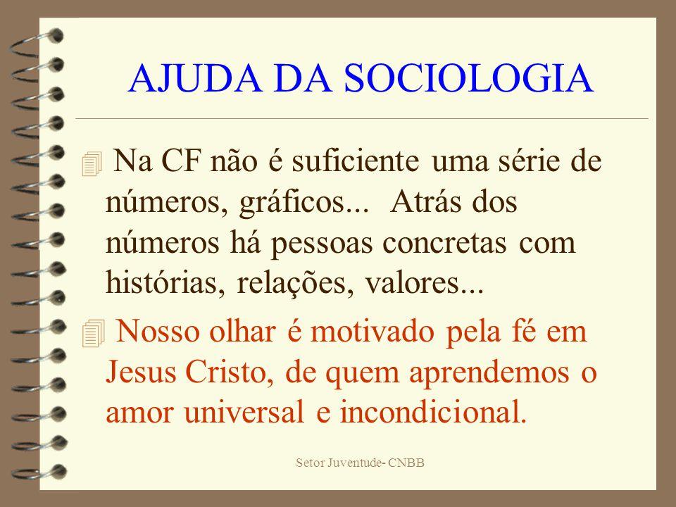 Setor Juventude- CNBB AJUDA DA SOCIOLOGIA 4 Na CF não é suficiente uma série de números, gráficos... Atrás dos números há pessoas concretas com histór