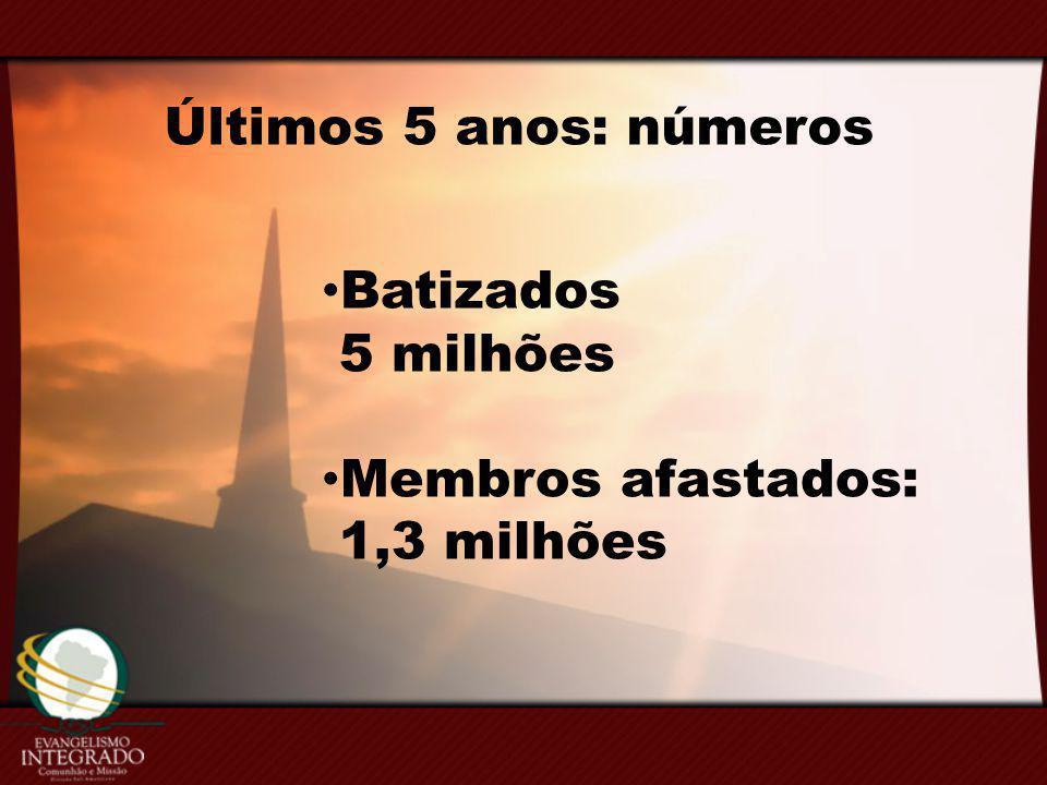 Últimos 5 anos: números Batizados 5 milhões Membros afastados: 1,3 milhões