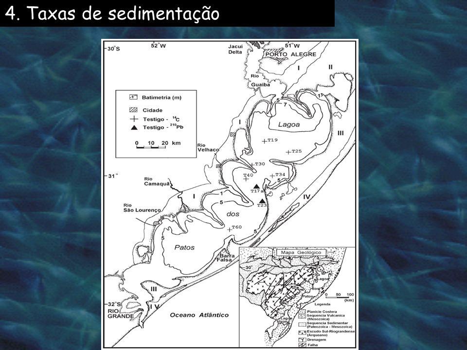 4. Taxas de sedimentação