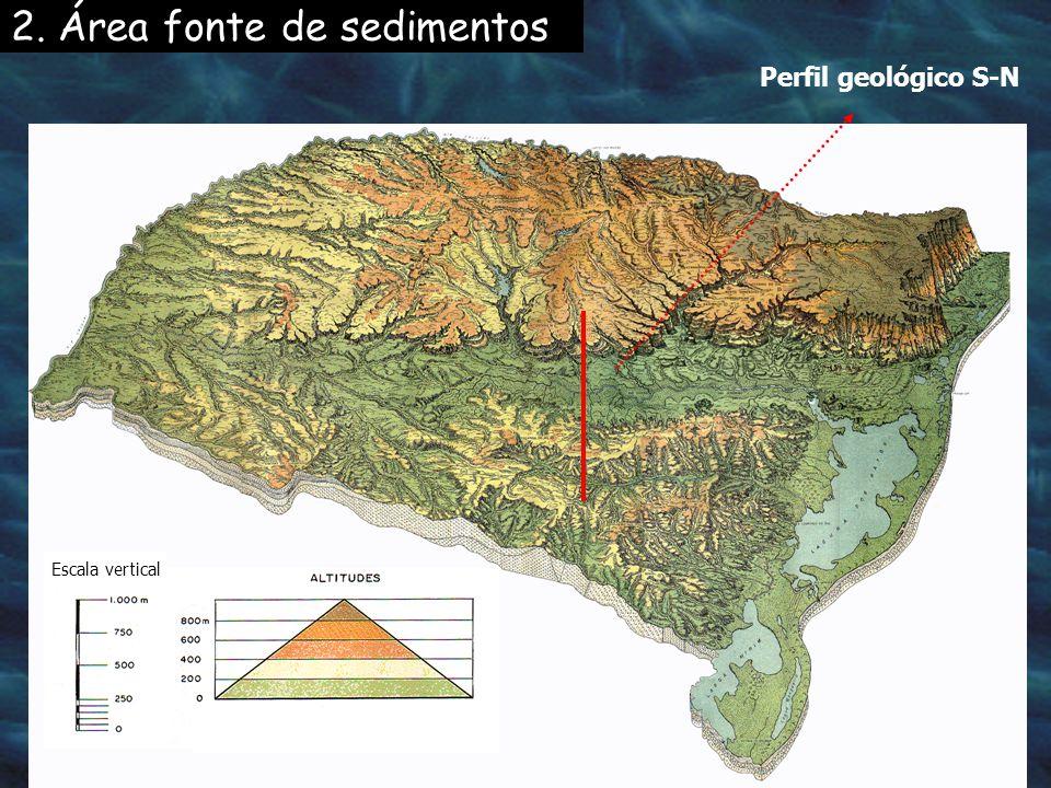 Perfil geológico S-N