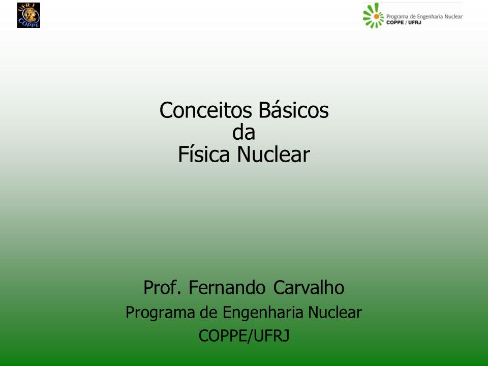 CPM 2010 Conceitos Básicos da Física Nuclear32