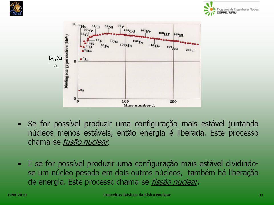 CPM 2010 Conceitos Básicos da Física Nuclear11 Se for possível produzir uma configuração mais estável juntando núcleos menos estáveis, então energia é