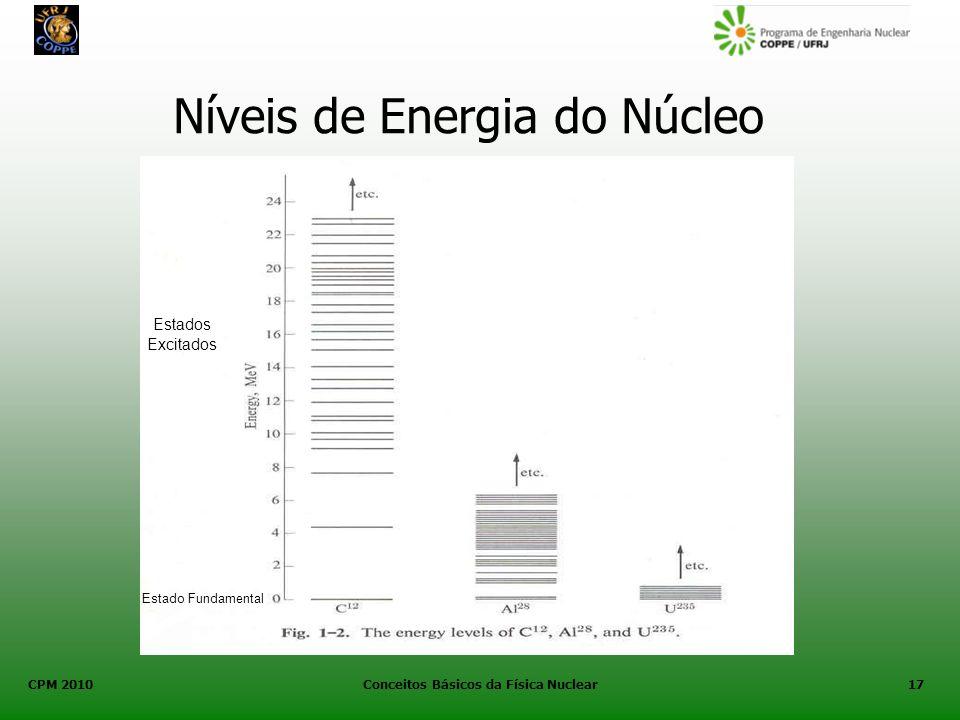 CPM 2010 Conceitos Básicos da Física Nuclear17 Níveis de Energia do Núcleo Estado Fundamental Estados Excitados