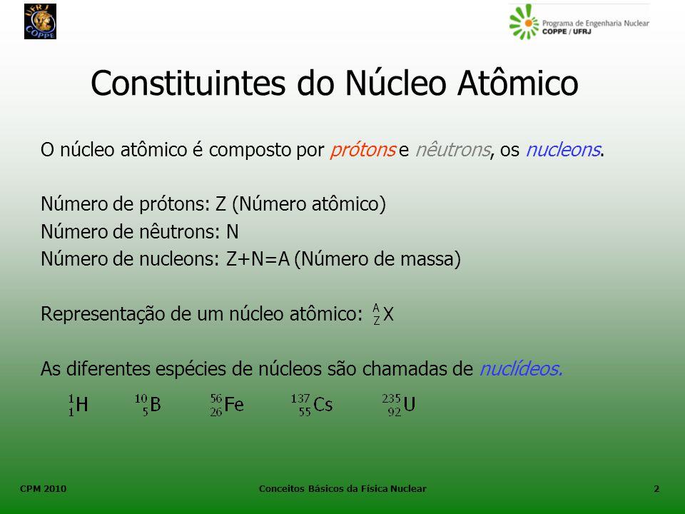 CPM 2010 Conceitos Básicos da Física Nuclear3 Isótopos Isótopos do Hidrogênio: Isótopos Gadolínio: Isótopos do Urânio: