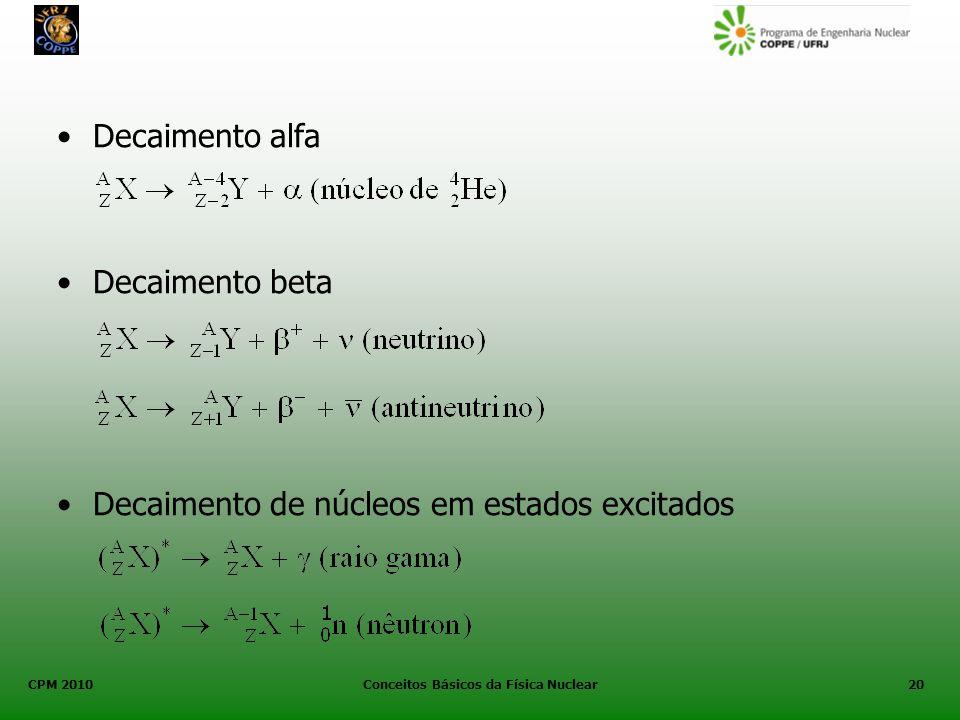 CPM 2010 Conceitos Básicos da Física Nuclear20 Decaimento alfa Decaimento beta Decaimento de núcleos em estados excitados