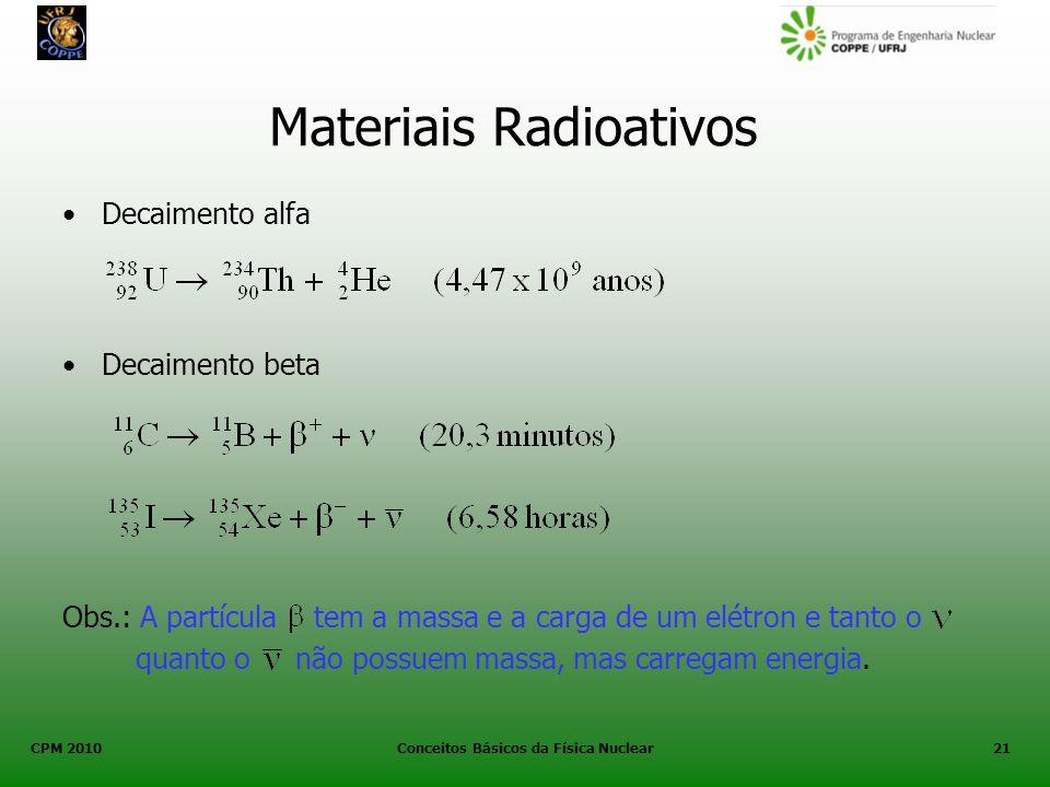 CPM 2010 Conceitos Básicos da Física Nuclear21 Decaimento alfa Decaimento beta Obs.: A partícula tem a massa e a carga de um elétron e tanto o quanto
