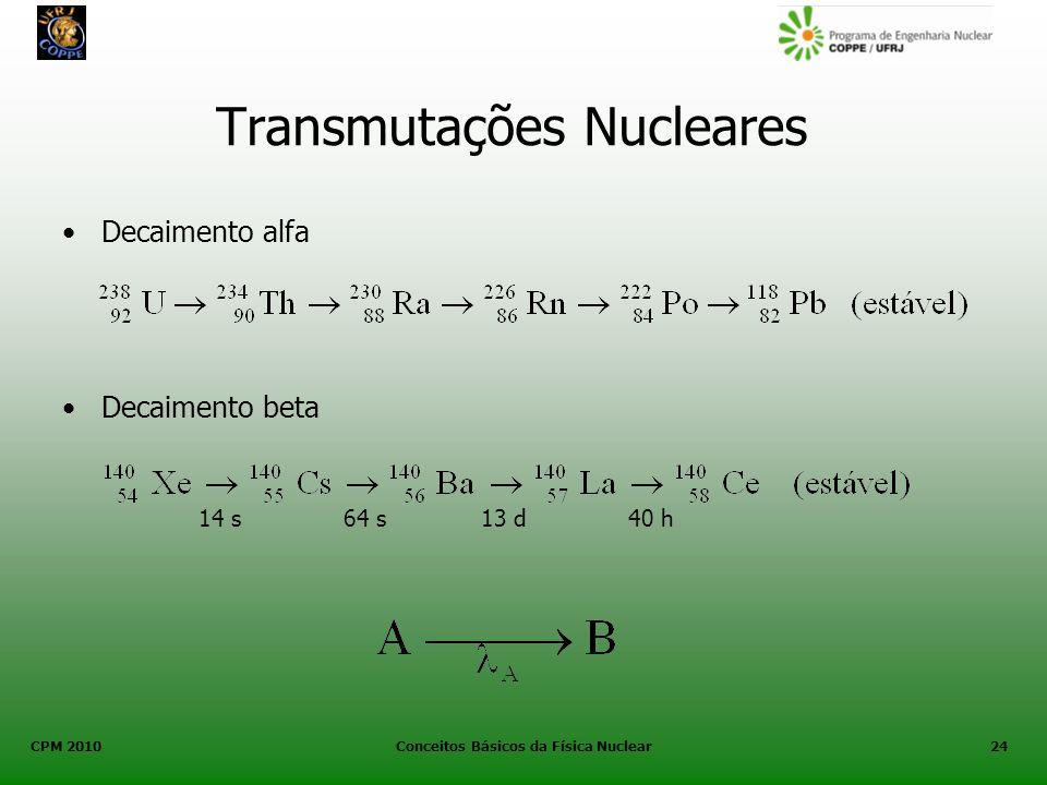 CPM 2010 Conceitos Básicos da Física Nuclear24 Decaimento alfa Decaimento beta 14 s 64 s 13 d 40 h Transmutações Nucleares