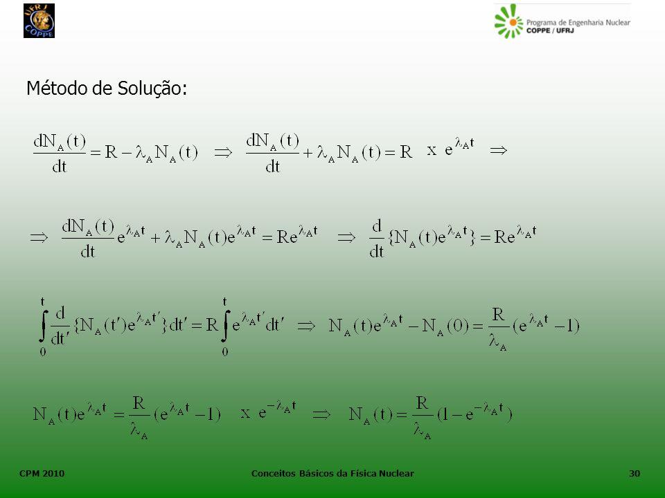 CPM 2010 Conceitos Básicos da Física Nuclear30 Método de Solução: