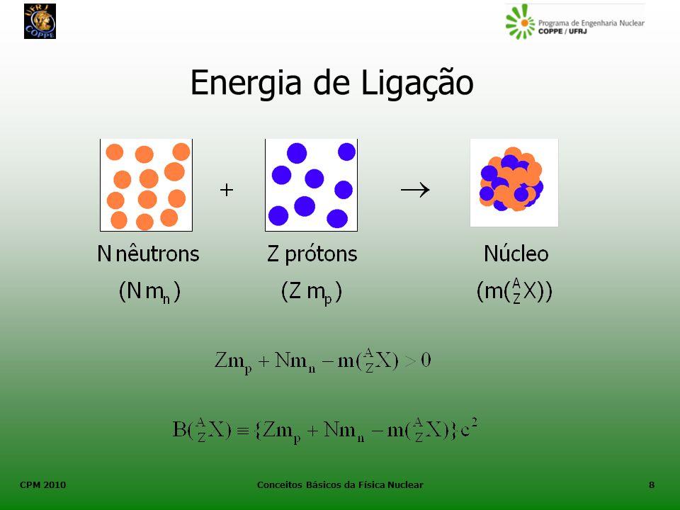 CPM 2010 Conceitos Básicos da Física Nuclear19 Radiações Nucleares Certos núcleos, mesmo em seu Estado Fundamental, são instáveis no sentido que podem se transformar, espontaneamente, em um nuclídeo diferente, usualmente acompanhado pela emissão de partículas energéticas (decaimento alfa e decaimento beta).