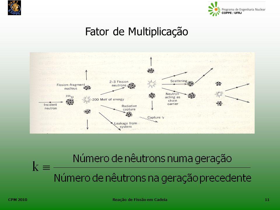 CPM 2010 Reação de Fissão em Cadeia11 Fator de Multiplicação